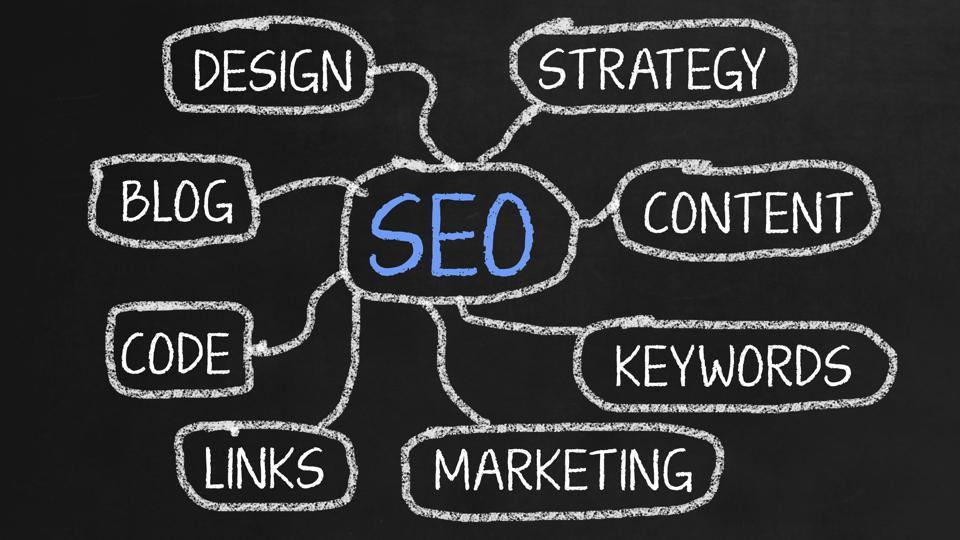 SEO就靠文案優化內容行銷,強攻搜尋行銷優化!